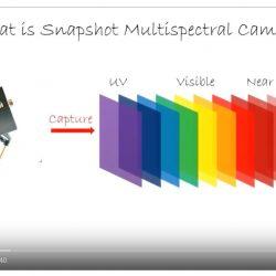 Qu'est ce que l'Imagerie Multispectrale ?