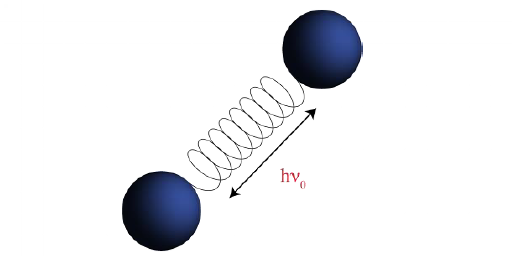 PHOT'Innov-Spectroscopie vibrationnelle – Raman vs Infrarouge