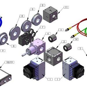 Boîte à outils d'optogénétique In-Vitro